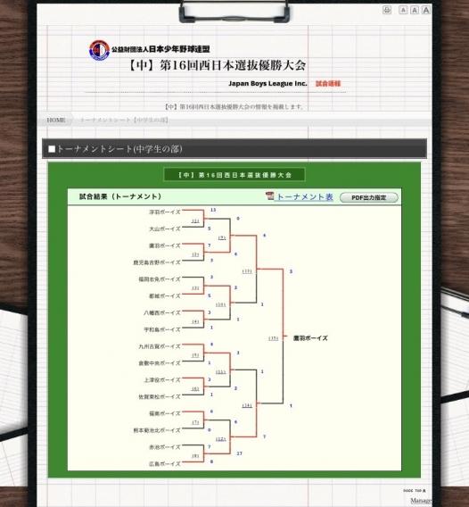 18/03/17.18 第16回西日本選抜優勝大会